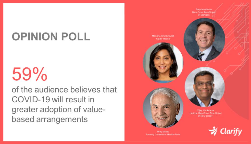 Health Plan Poll Value Based Care Clarify Health