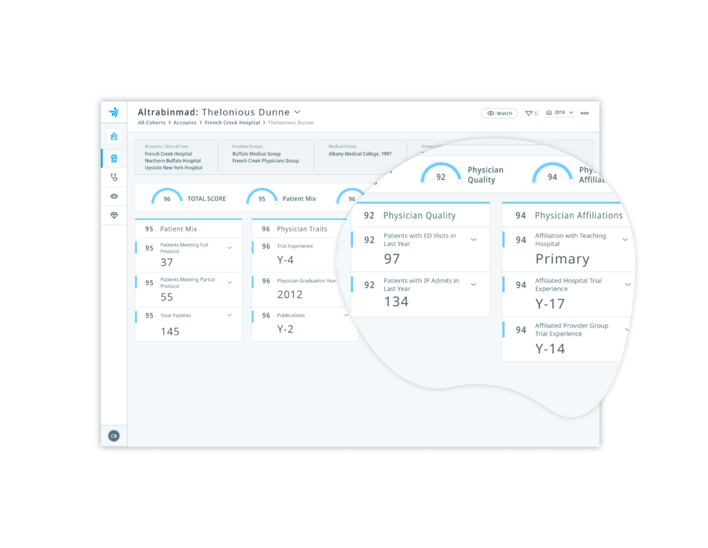Clarify Trials Analytics Software Preview