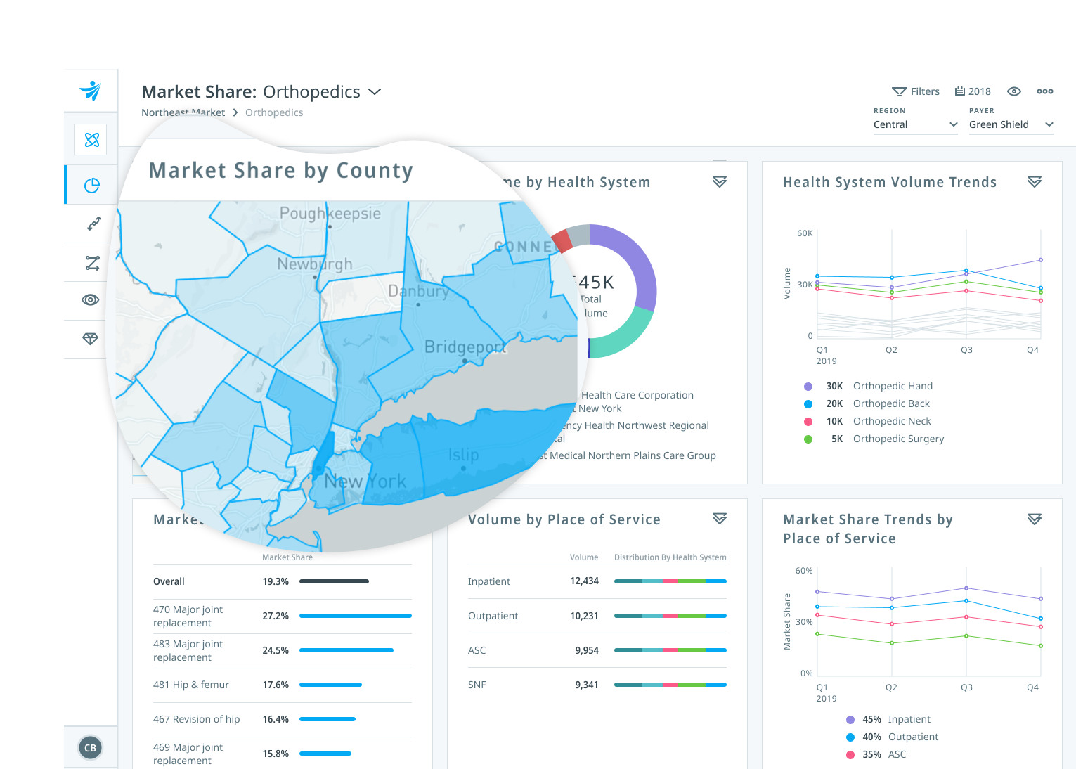 Clarify Markets Product Screen Preview