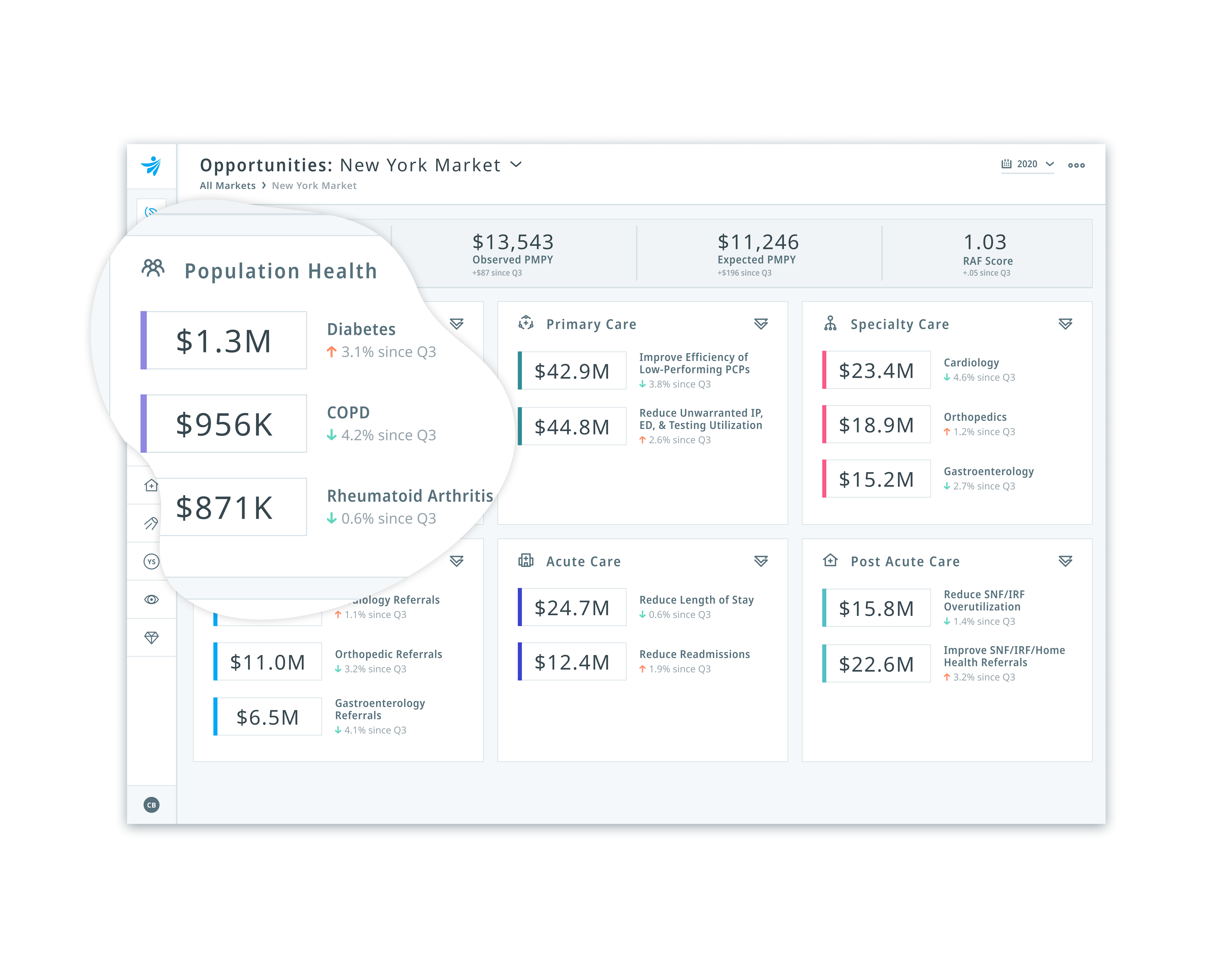 Clarify Health Unified Value Platform for health plans_ software preview